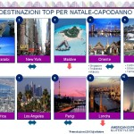 Top ten destination